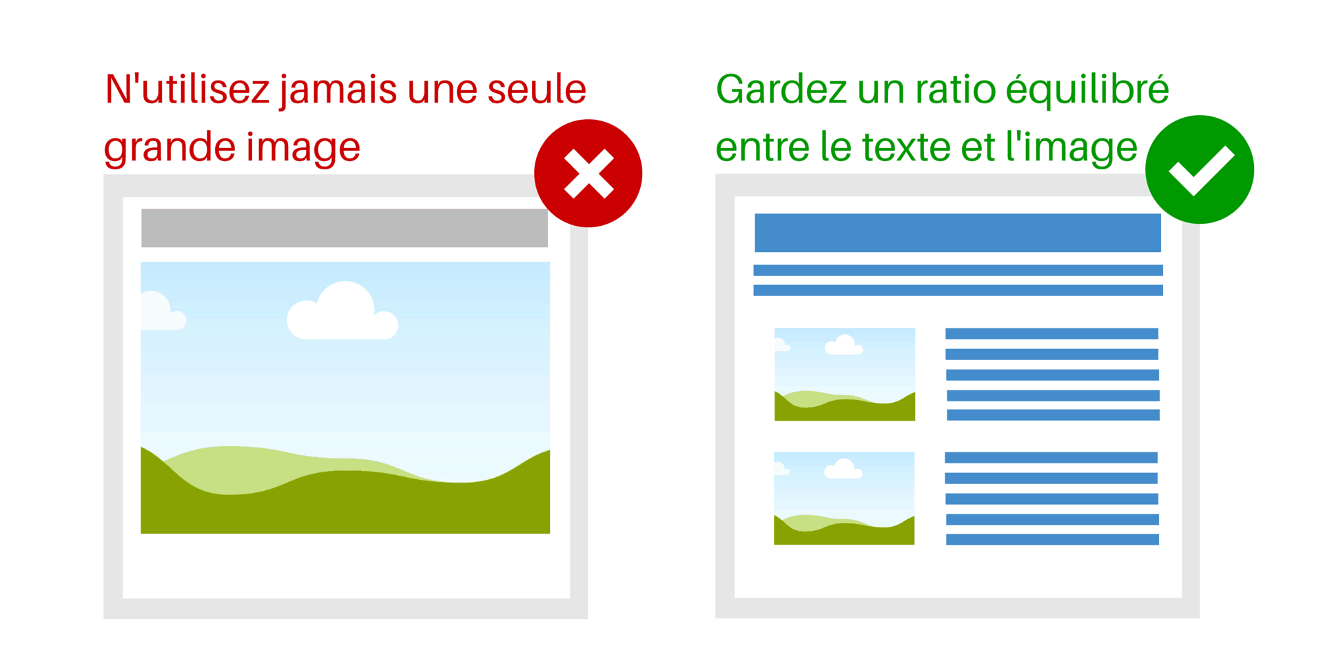 emailing text image ratio
