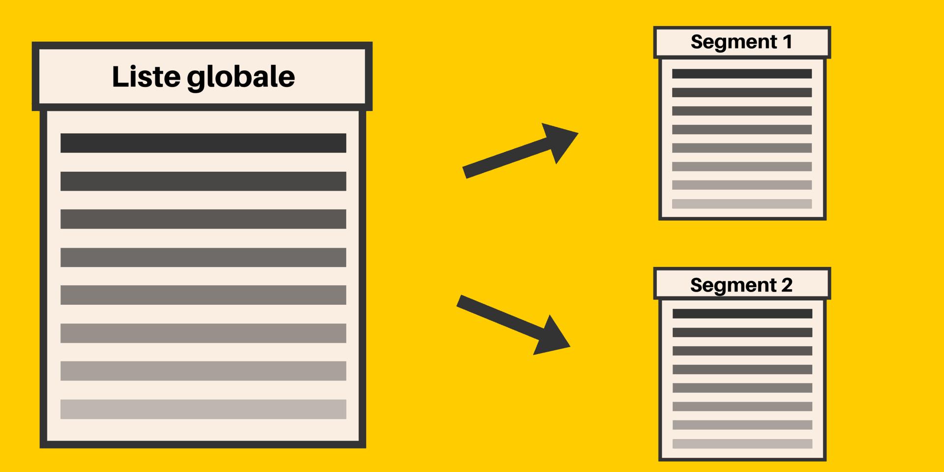 segmenter mailing liste